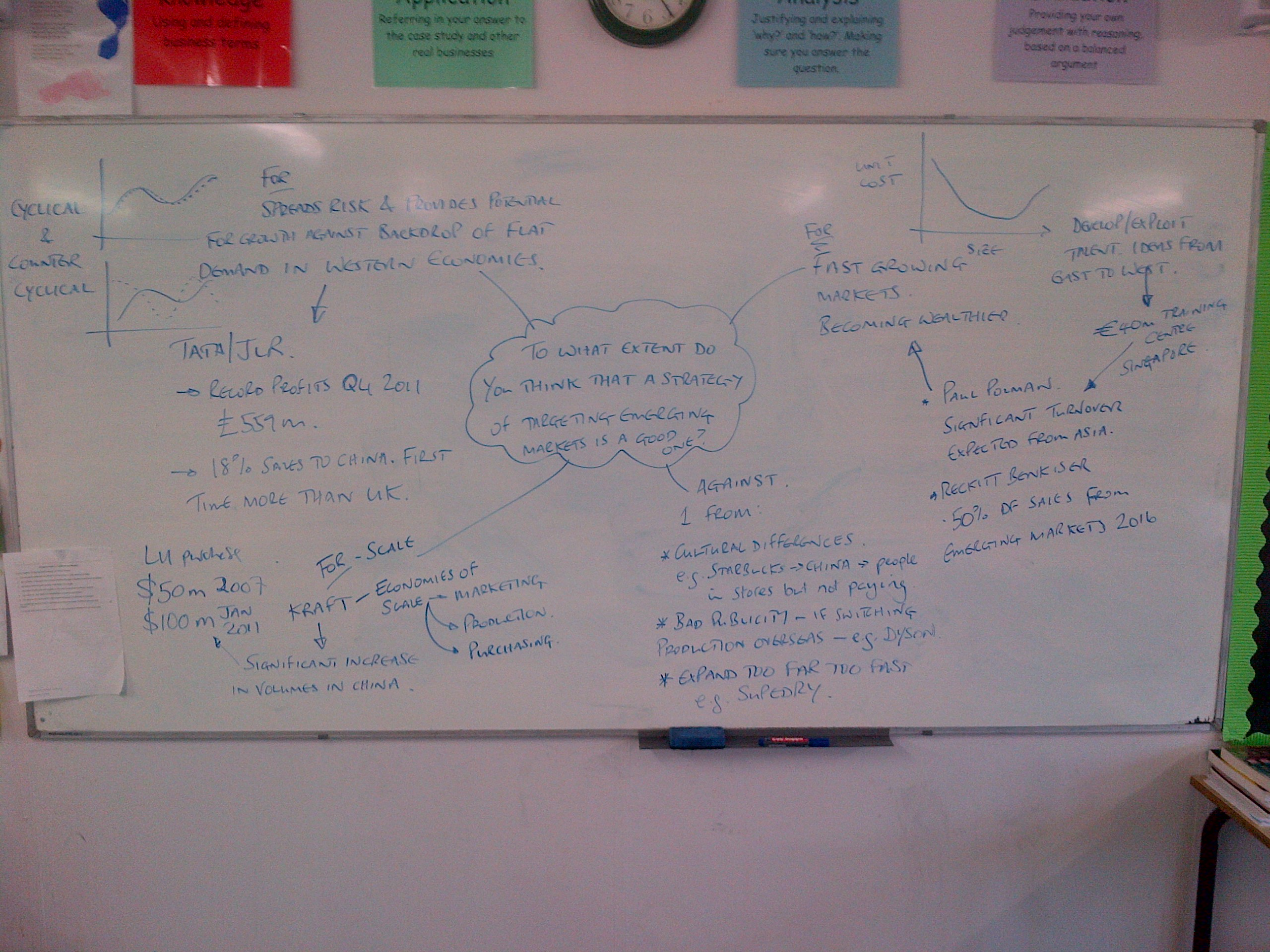 13b c buss4 section b essay homework mr pryer freman college a photo of my whiteboard